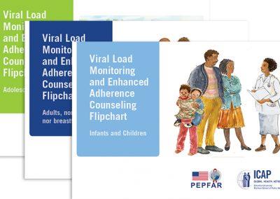 ICAP HIV Flipcharts