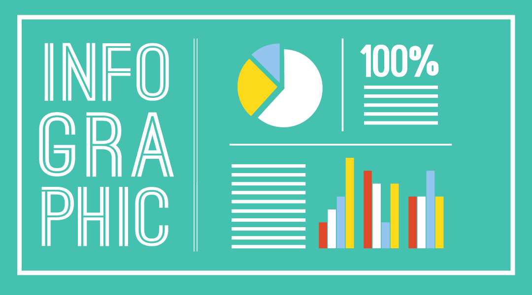 Creating effective infographics